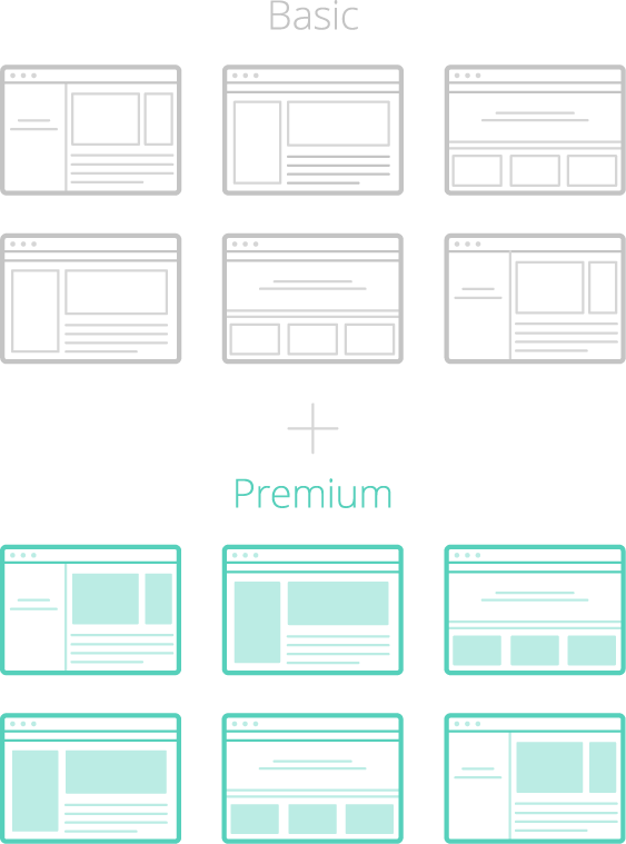 AppFolio Basic or Premium lead services layouts to syndicate with pay-to-list sites  - illustration.