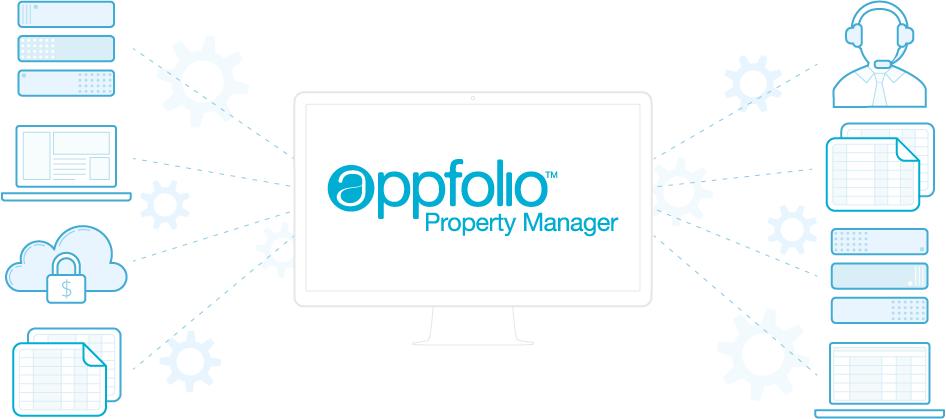 Ready to switch to AppFolio.com?